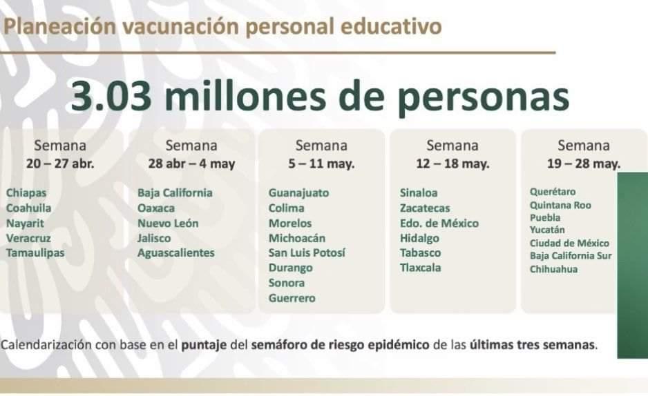 Gobierno de Yucatán anuncia vacunación para personal educativo